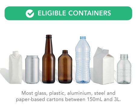CFC Eligible Containers